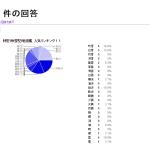 [アンケート]特型駆逐艦の人気ランキング!のアンケートを実施しています。